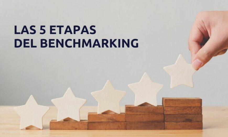 El benchmarking es un proceso de mejora empresarial formado por cinco etapas